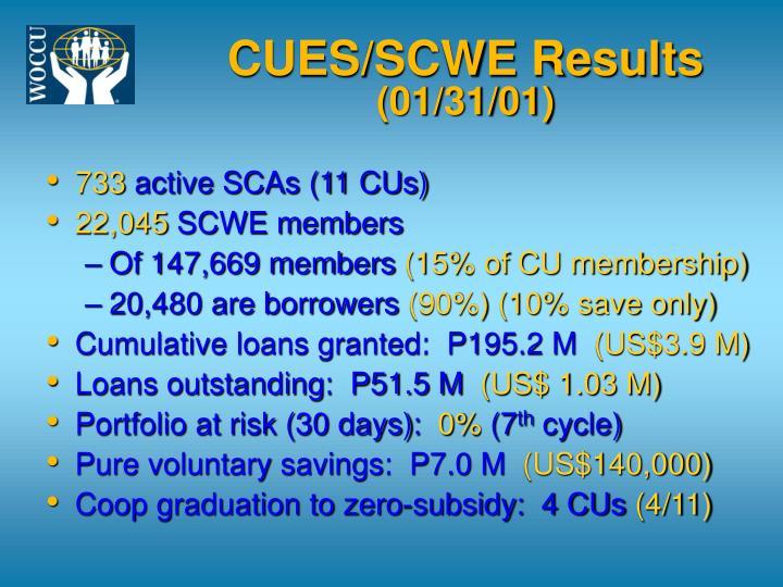 CUES/SCWE Results