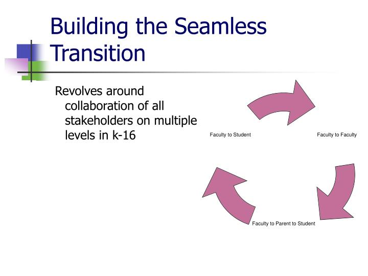 Building the Seamless Transition