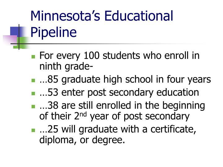Minnesota's Educational Pipeline