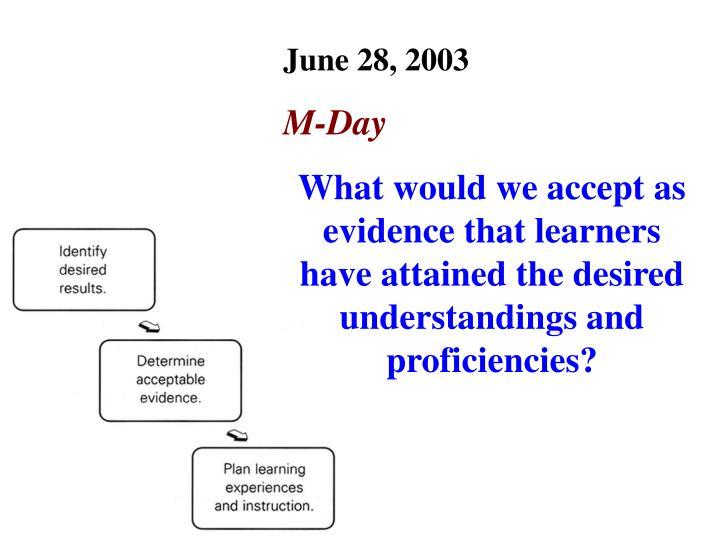 June 28, 2003