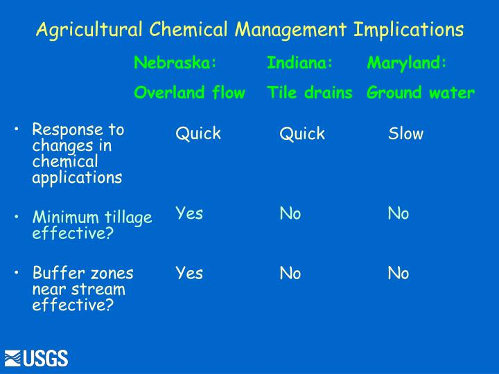 Response to changes in chemical applications