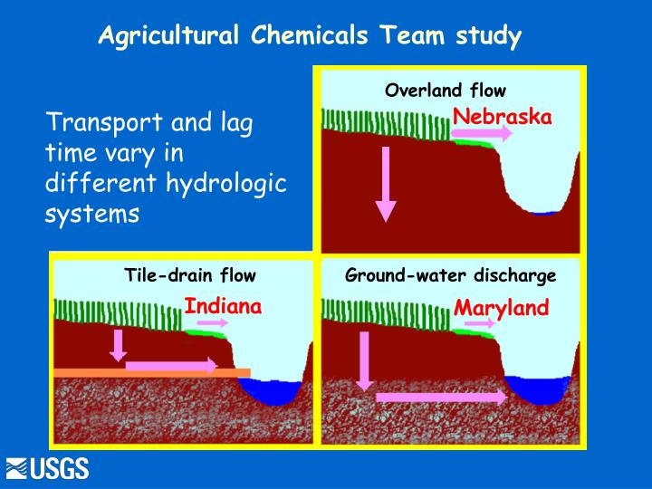 Agricultural Chemicals Team study