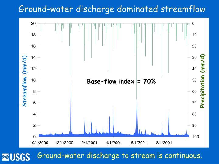 Ground-water discharge dominated streamflow