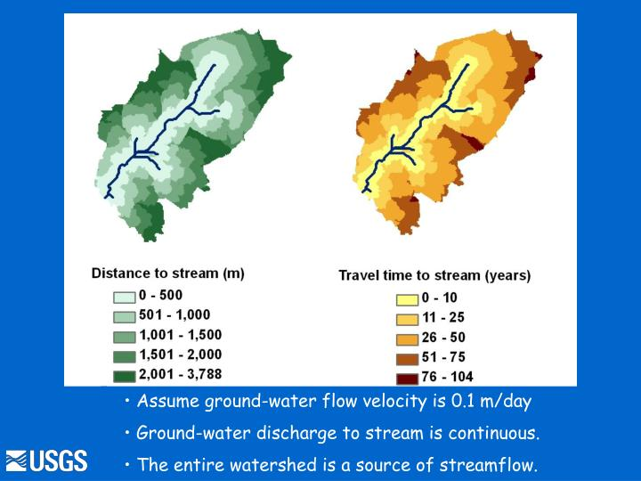 Assume ground-water flow velocity is 0.1 m/day