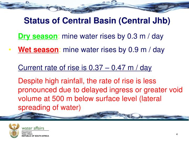 Status of Central Basin (Central Jhb)