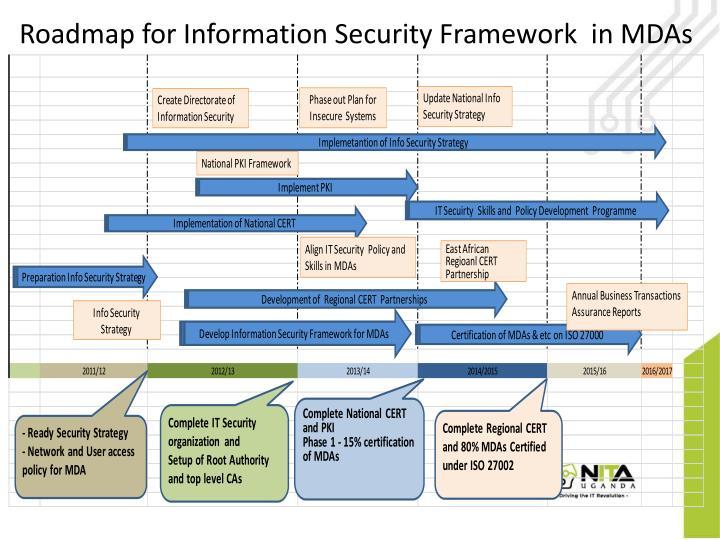 Roadmap for Information Security Framework  in MDAs