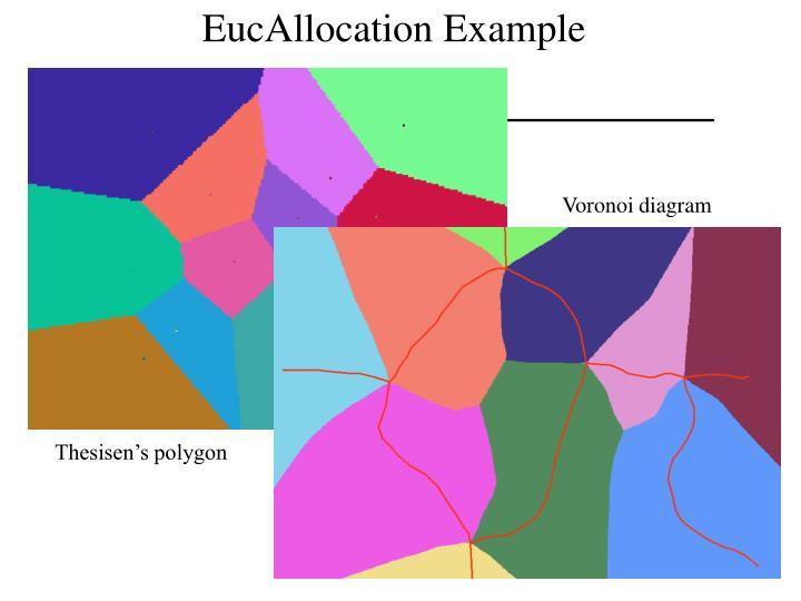 EucAllocation Example