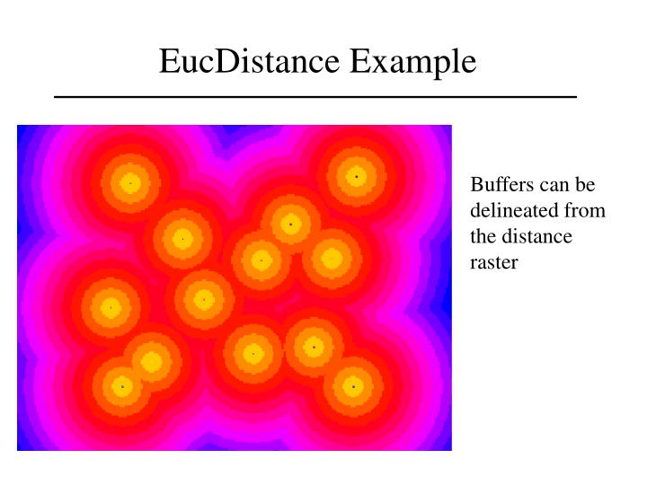 EucDistance Example
