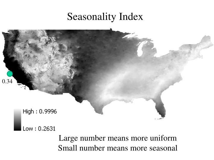Seasonality Index