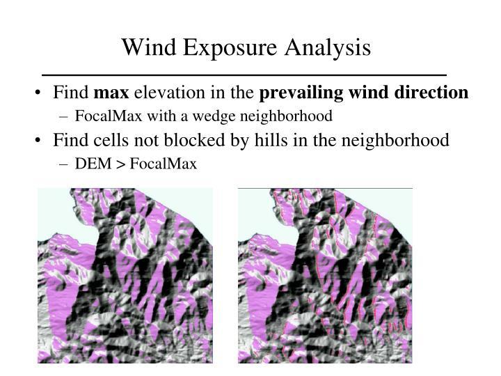 Wind Exposure Analysis
