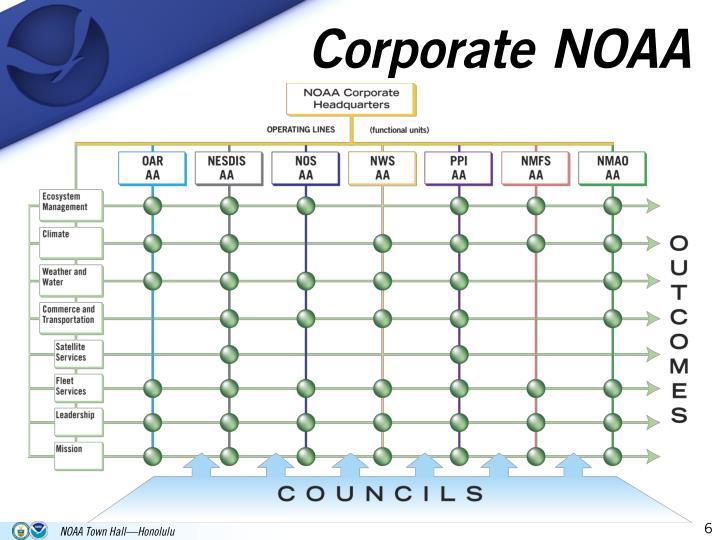 Corporate NOAA