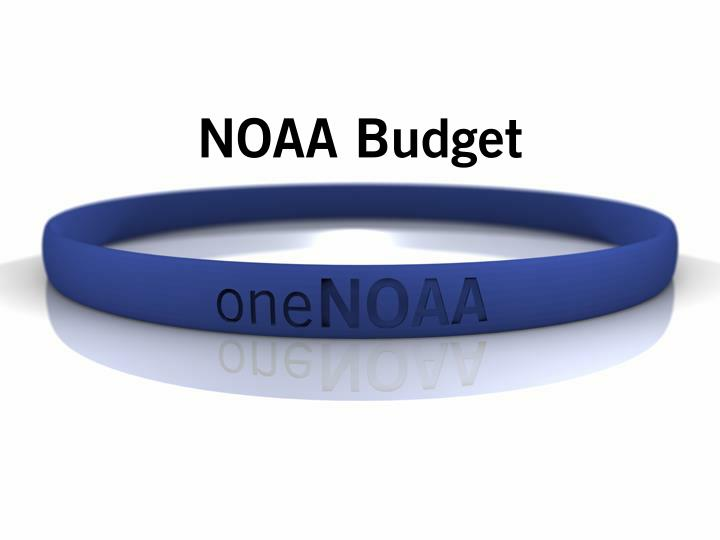 NOAA Budget