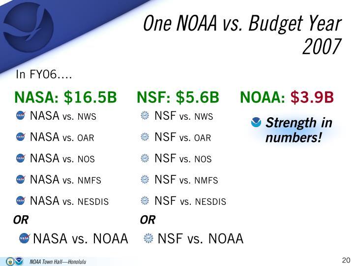 One NOAA vs. Budget Year 2007