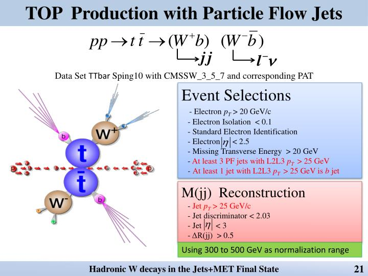 TOP  Production with Particle Flow Jets