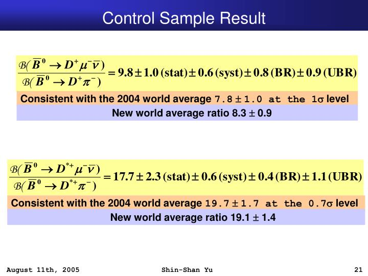 Control Sample Result