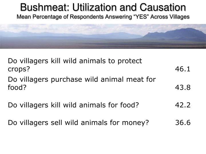 Bushmeat: Utilization and Causation