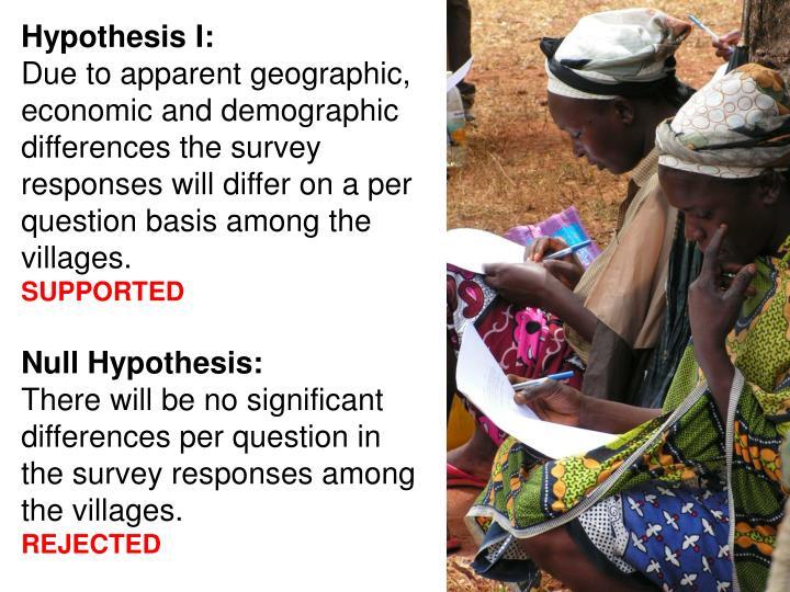 Hypothesis I: