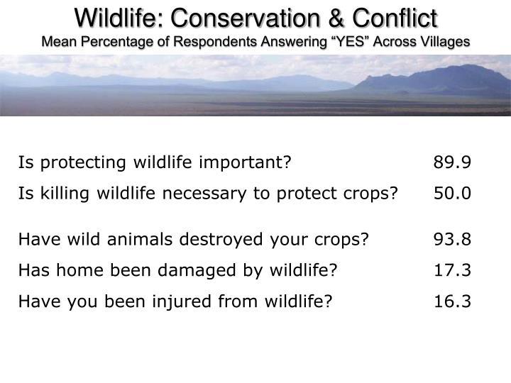 Wildlife: Conservation & Conflict