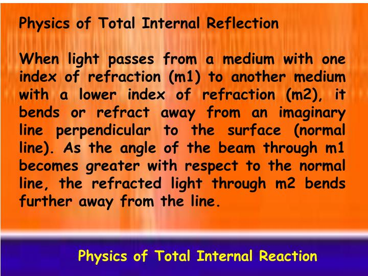 Physics of Total Internal Reflection