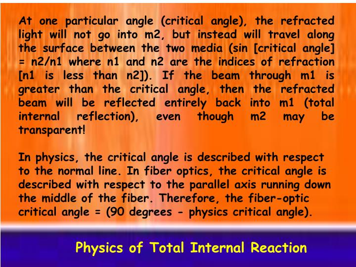At one particular angle (critical angle), the refracted light will not go into m2, but instead will travel along the surface between the two media (sin [critical angle] = n2/n1 where n1 and n2 are the indices of refraction [n1 is less than n2]). If the beam through m1 is greater than the critical angle, then the refracted beam will be reflected entirely back into m1 (total internal reflection), even though m2 may be transparent!