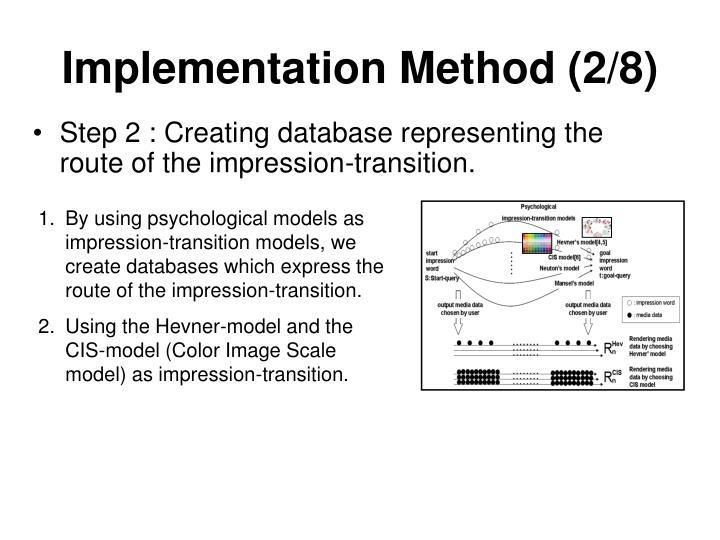 Implementation Method (2/8)