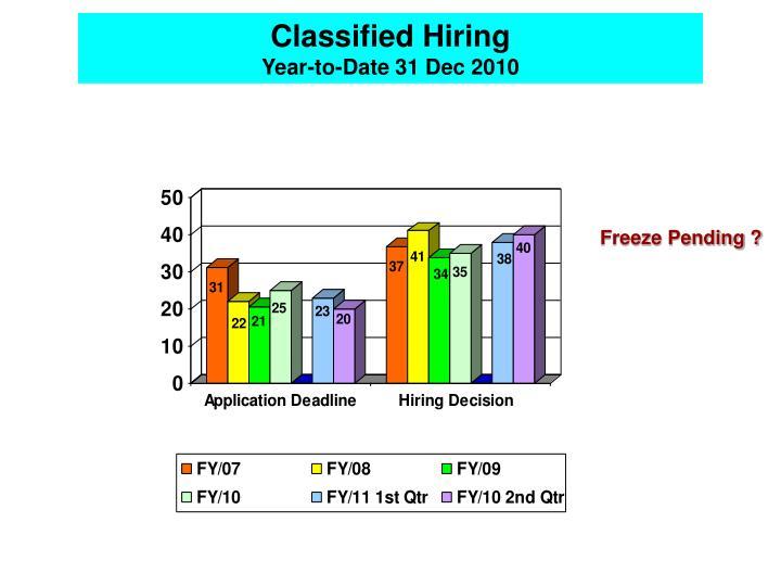 Classified Hiring