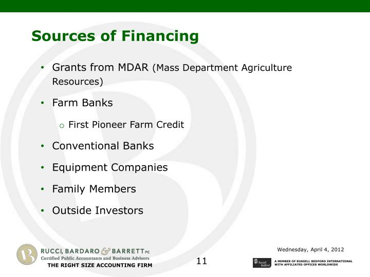 Sources of Financing