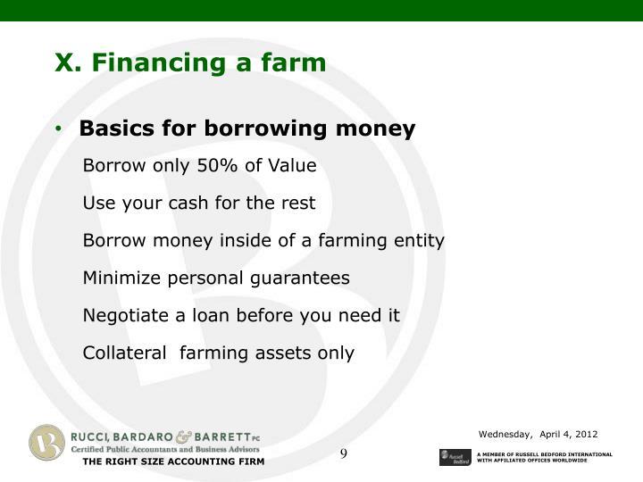 X. Financing a farm