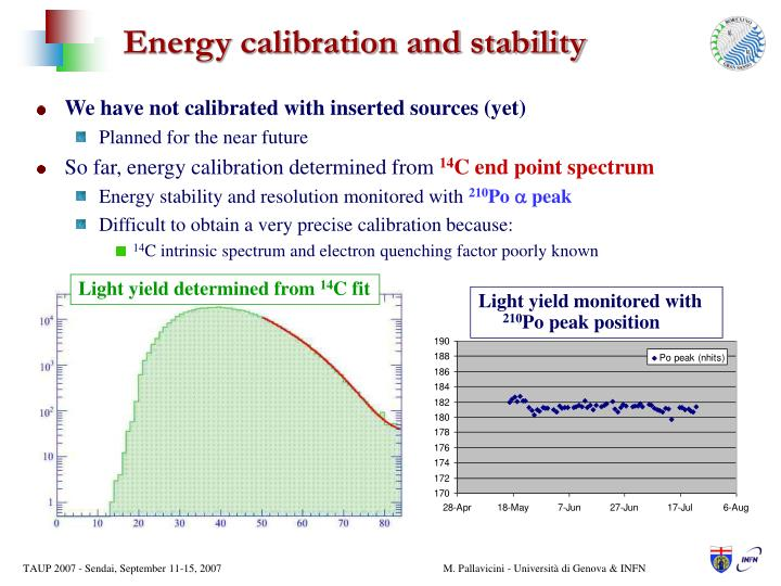 Energy calibration and stability