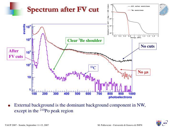 Spectrum after FV cut