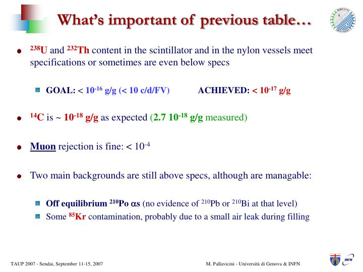 What's important of previous table…