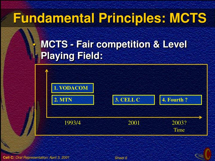 Fundamental Principles: MCTS