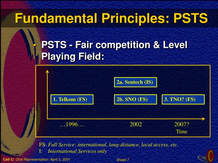 Fundamental Principles: PSTS