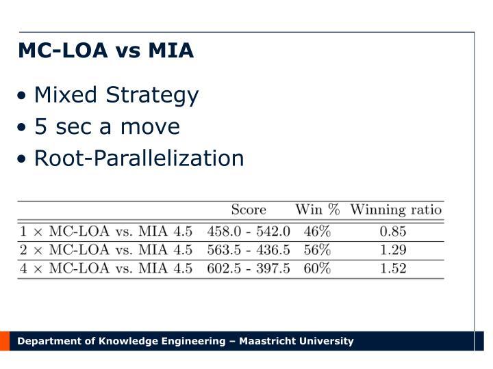 MC-LOA vs MIA