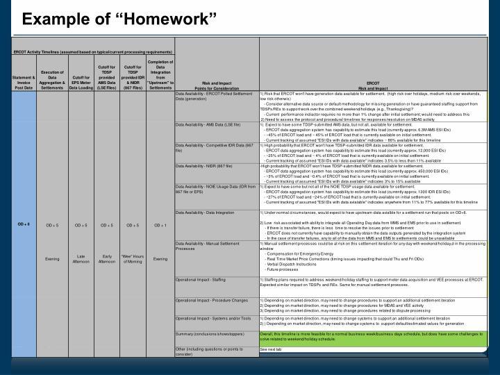 "Example of ""Homework"""