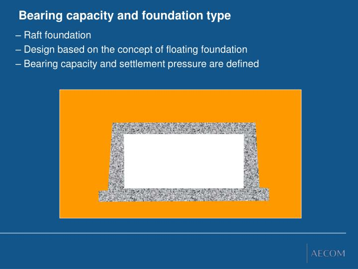 Bearing capacity and foundation type