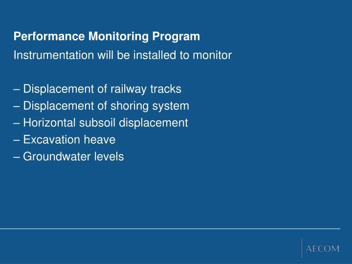 Performance Monitoring Program