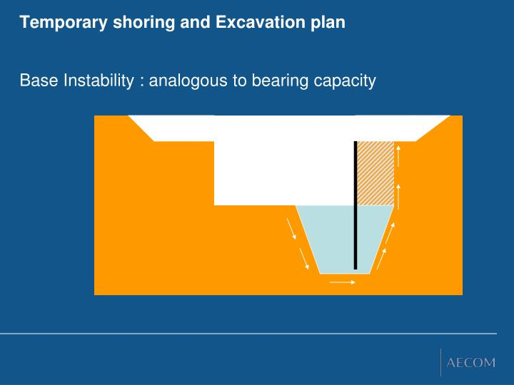 Temporary shoring and Excavation plan