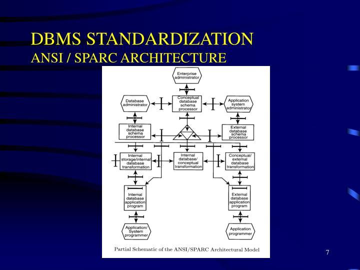 DBMS STANDARDIZATION