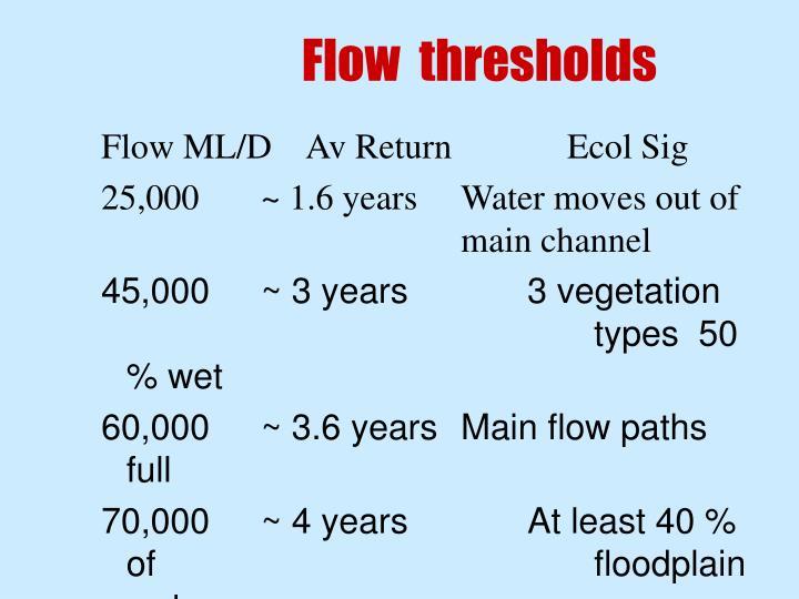 Flow  thresholds