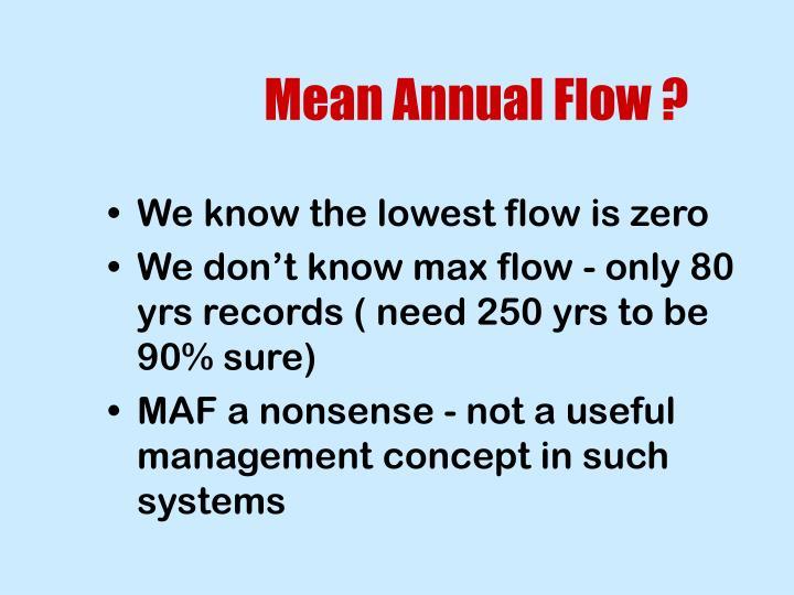 Mean Annual Flow ?