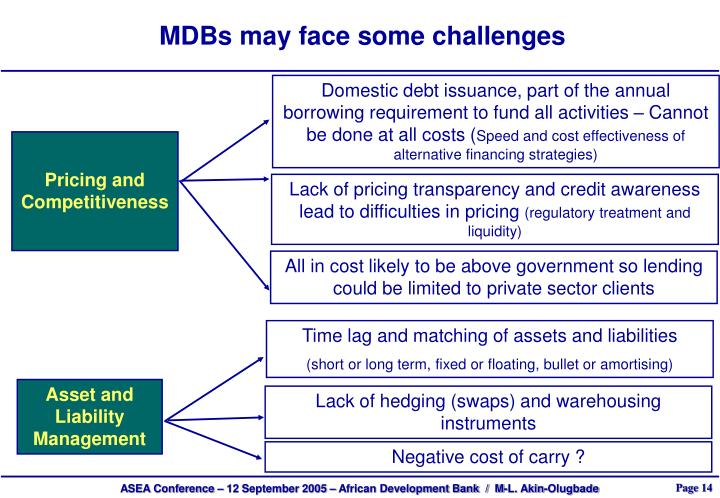 MDBs may face some challenges