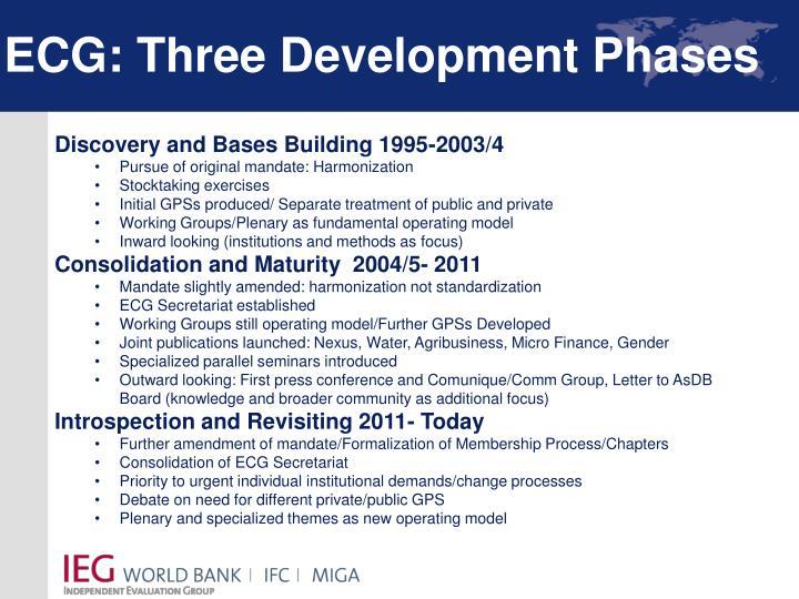 ECG: Three Development Phases