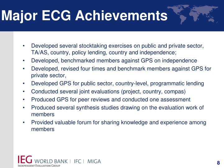 Major ECG Achievements