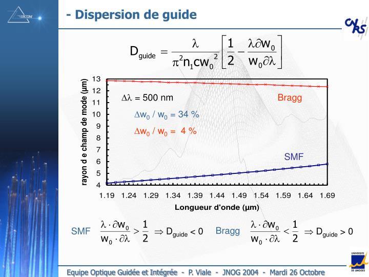 - Dispersion de guide