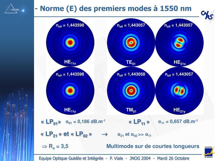 - Norme (E) des premiers modes à 1550 nm