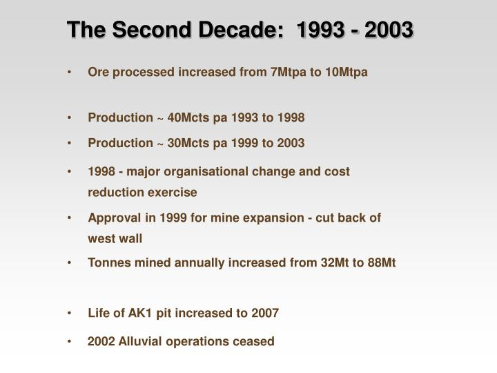 The Second Decade:  1993 - 2003