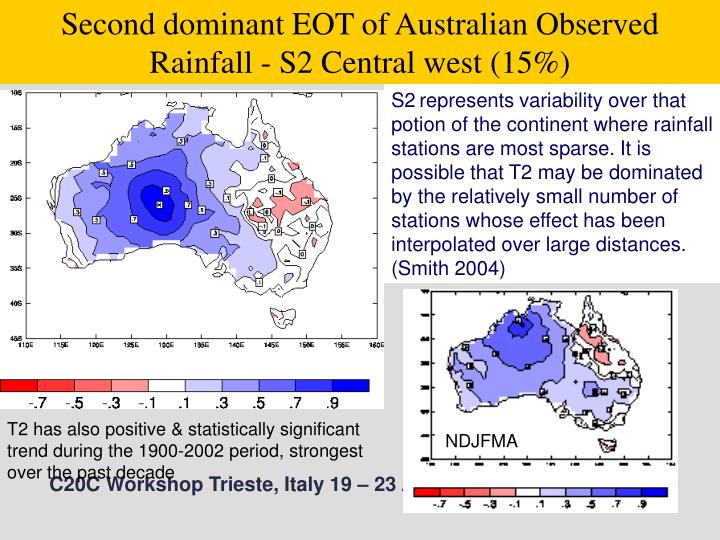 Second dominant EOT of Australian Observed Rainfall - S2 Central west (15%)
