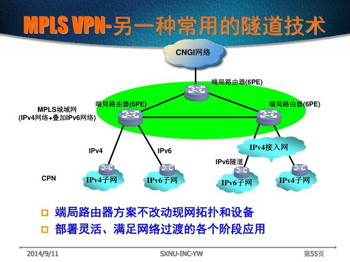 MPLS VPN-
