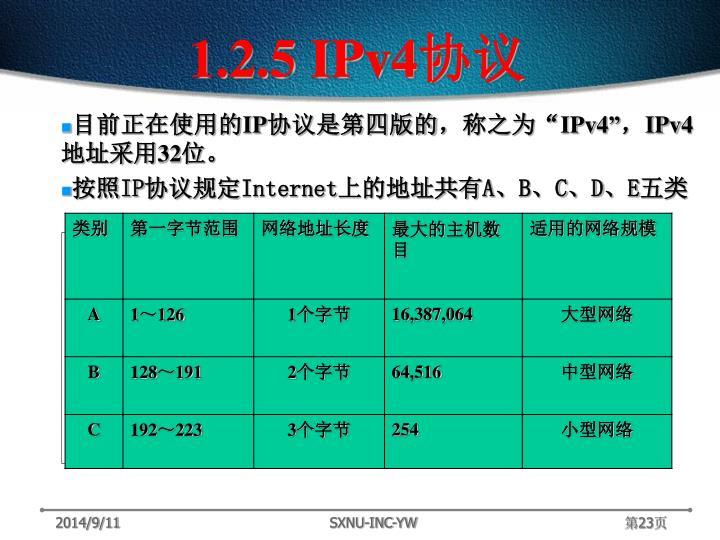 1.2.5 IPv4